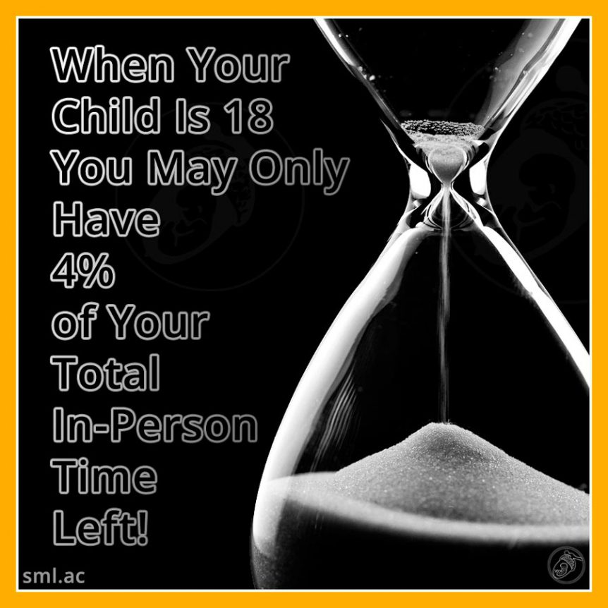 When Your Child Is 18 You May Only Have 4% of Your Total In-Person Time Left!